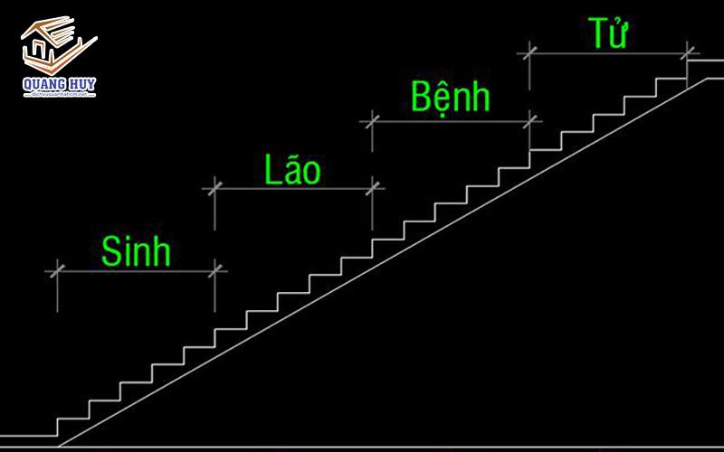 Số bậc cầu thang theo phong thuỷ